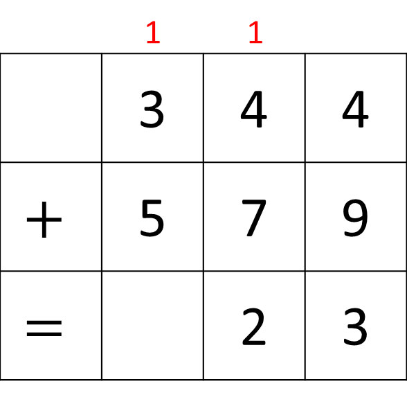 3 digit addition with remainder in tens and hundreds