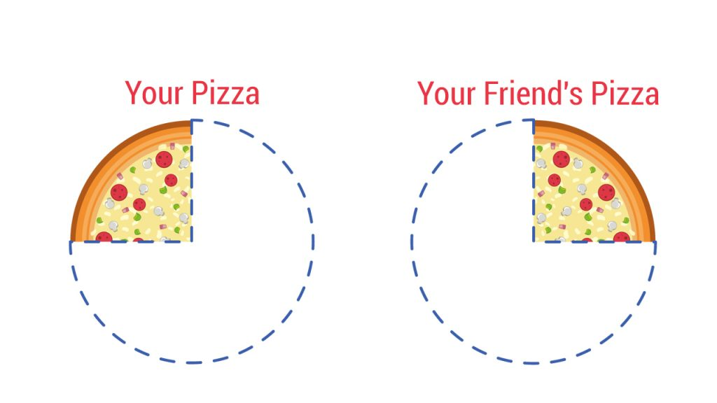 Addition of fractions using pizza slice image